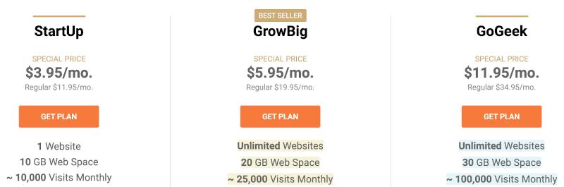 Webhosting Vergleich: Siteground Tarife